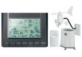 RW 53 Full Futures Weather Station